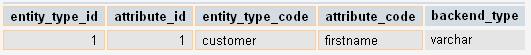 Resultado parcial para buscar el nombre de un cliente en Magento